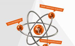 Starte Deine Zukunft bei Element Six!