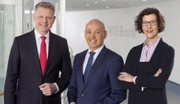 WIBank-Neugeschäft steigt um fast 60 Prozent auf 3,2 Milliarden Euro